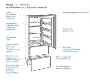 Холодильник SUBZERO ( Sub-Zero) 700TF